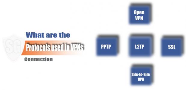 امن ترین پروتکل VPN کدام است؟